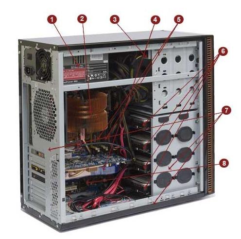 схема управления устройствами компьютером